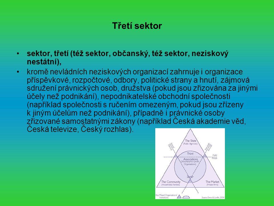 Třetí sektor sektor, třetí (též sektor, občanský, též sektor, neziskový nestátní), kromě nevládních neziskových organizací zahrnuje i organizace příspěvkové, rozpočtové, odbory, politické strany a hnutí, zájmová sdružení právnických osob, družstva (pokud jsou zřizována za jinými účely než podnikání), nepodnikatelské obchodní společnosti (například společnosti s ručením omezeným, pokud jsou zřízeny k jiným účelům než podnikání), případně i právnické osoby zřizované samostatnými zákony (například Česká akademie věd, Česká televize, Český rozhlas).
