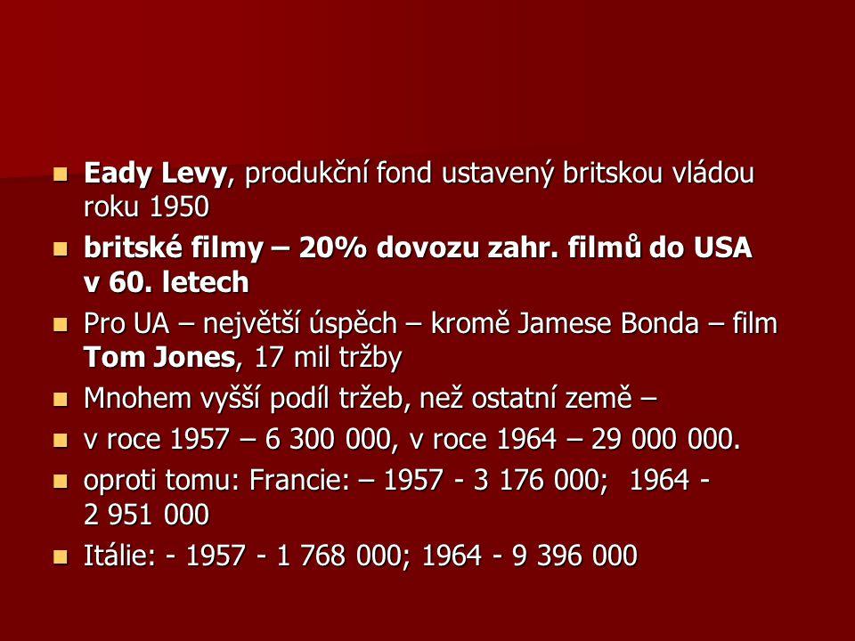 Eady Levy, produkční fond ustavený britskou vládou roku 1950 Eady Levy, produkční fond ustavený britskou vládou roku 1950 britské filmy – 20% dovozu z