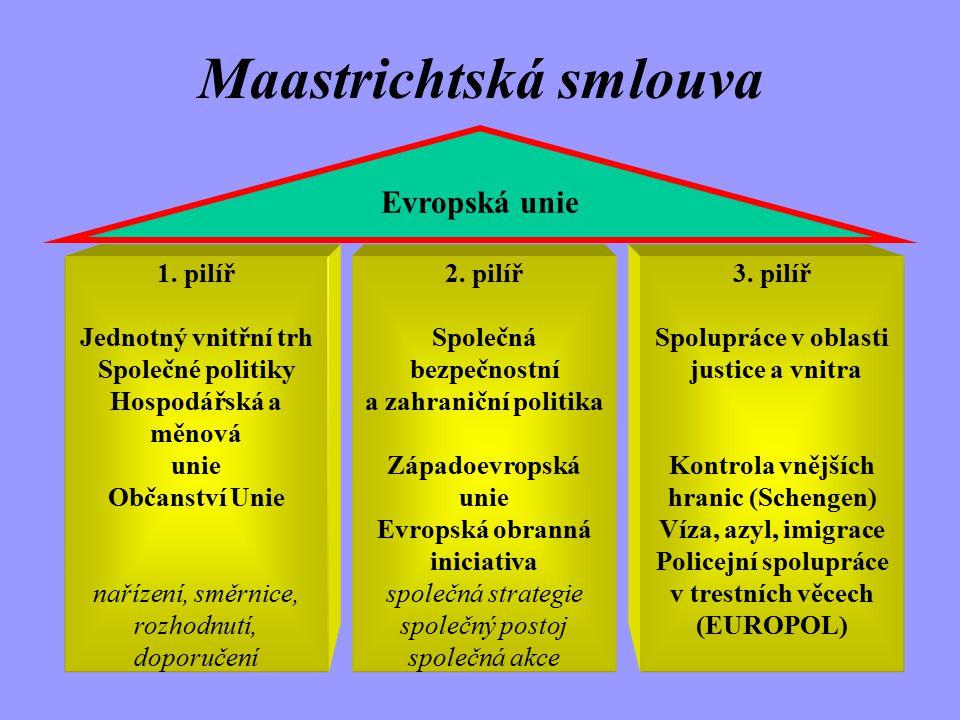 Směřování k Evropské unii Program PHARE pro Polsko a Maďarsko (1989) Pád berlínské zdi (9/11/1989) Akční program pro střední a východní Evropu (1990)