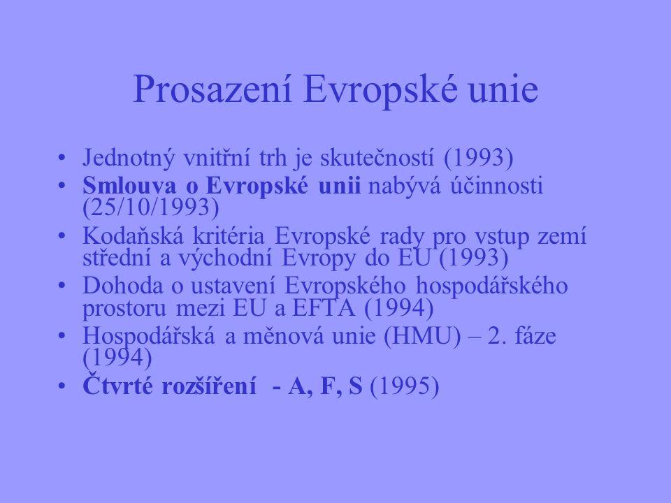 Maastrichtská smlouva Evropská unie 1. pilíř Jednotný vnitřní trh Společné politiky Hospodářská a měnová unie Občanství Unie nařízení, směrnice, rozho