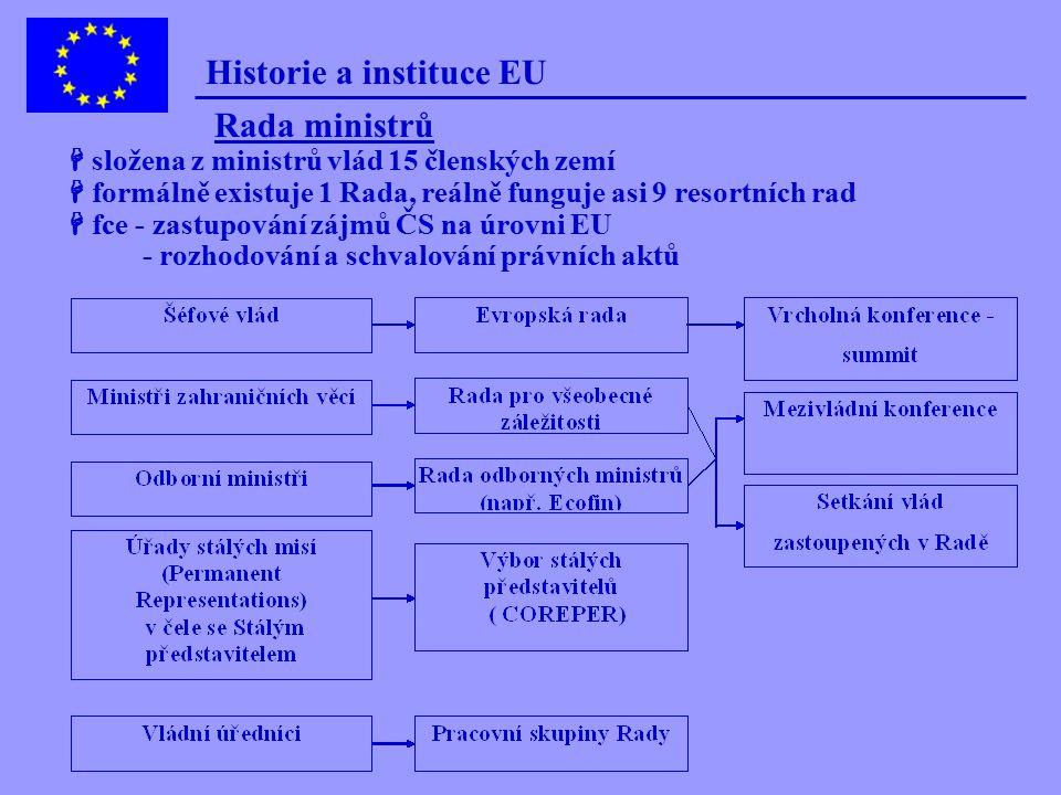 Historie a instituce EU Evropská rada v užším smyslu vyčleněná z Rady minstrů předsedové vlád a hlavy států (FRA) + předseda EK od r. 1974 pravidelná