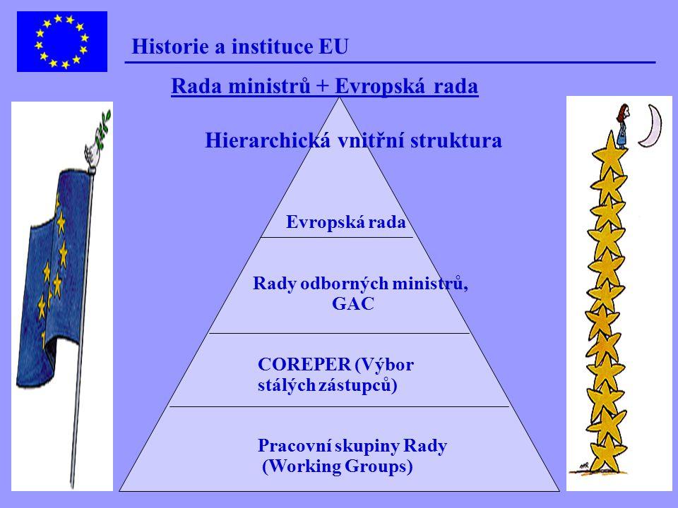 Historie a instituce EU Rada ministrů  složena z ministrů vlád 15 členských zemí  formálně existuje 1 Rada, reálně funguje asi 9 resortních rad  fc