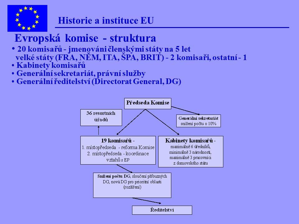 """Historie a instituce EU Evropská komise  výkonný orgán zastupující zájmy EU + zákonodárná iniciativa  """"motor i dílna evropské integrace"""" (zejména 1."""
