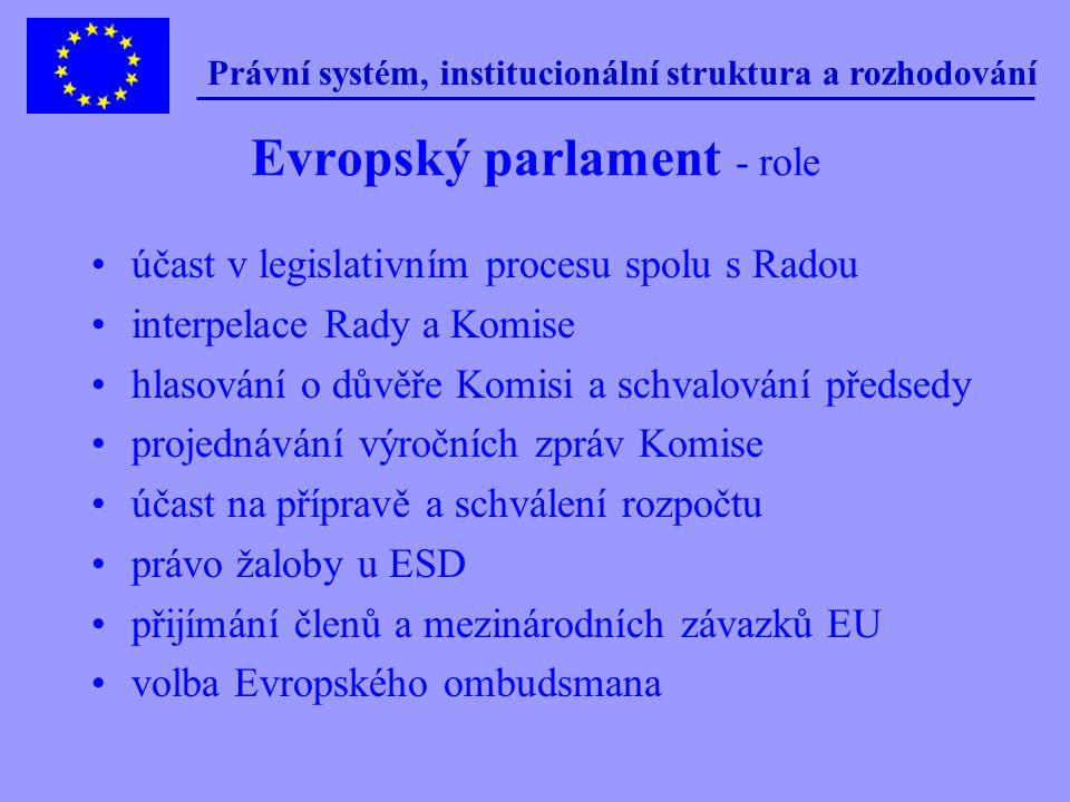 Historie a instituce EU Evropský parlament od roku 1979 - poslanci EP volení přímým hlasováním tendence  role EP - JEA, Maastrichtská a Amsterdamská