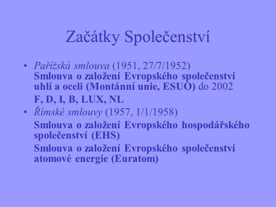Začátky Společenství Pařížská smlouva (1951, 27/7/1952) Smlouva o založení Evropského společenství uhlí a oceli (Montánní unie, ESUO) do 2002 F, D, I, B, LUX, NL Římské smlouvy (1957, 1/1/1958) Smlouva o založení Evropského hospodářského společenství (EHS) Smlouva o založení Evropského společenství atomové energie (Euratom)