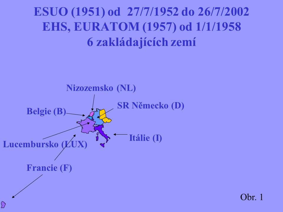 Začátky Společenství Pařížská smlouva (1951, 27/7/1952) Smlouva o založení Evropského společenství uhlí a oceli (Montánní unie, ESUO) do 2002 F, D, I,
