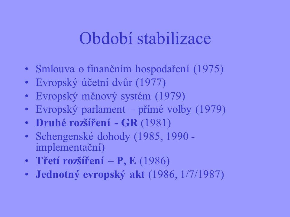 Období stabilizace Smlouva o finančním hospodaření (1975) Evropský účetní dvůr (1977) Evropský měnový systém (1979) Evropský parlament – přímé volby (1979) Druhé rozšíření - GR (1981) Schengenské dohody (1985, 1990 - implementační) Třetí rozšíření – P, E (1986) Jednotný evropský akt (1986, 1/7/1987)