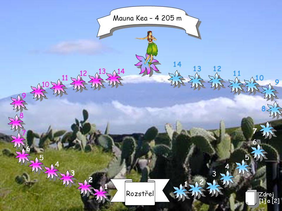 Rozstřel 1 3 4 5 7 9 10 2 8 11 12 1314 6 1 2 Mauna Kea – 4 205 m 3 4 5 6 7 8 9 10 11 1213 14 Zdroj [1] a [2]
