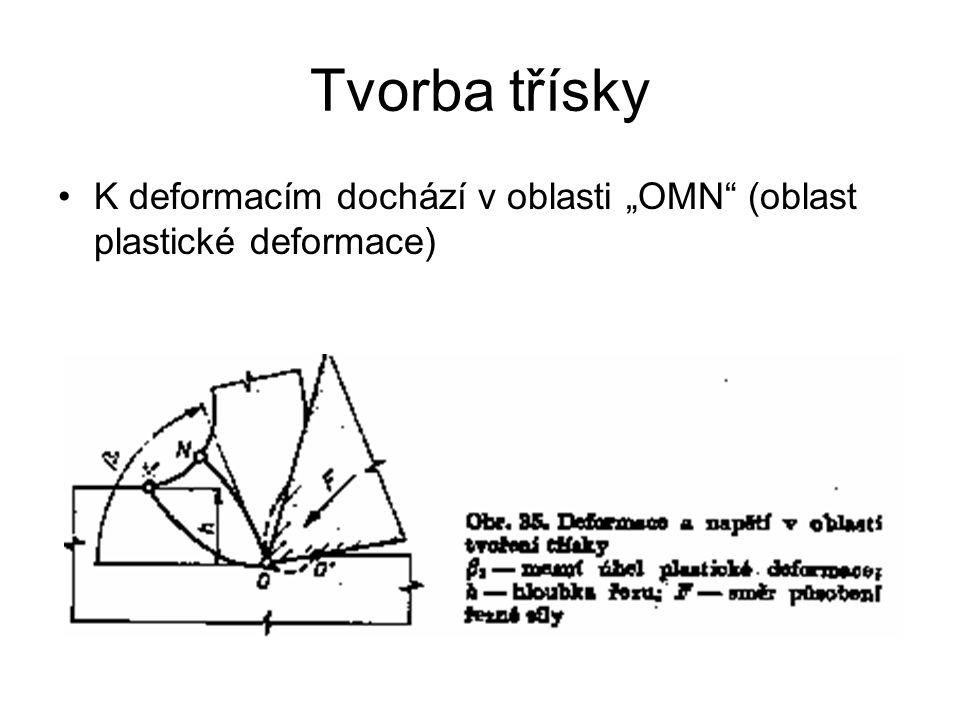 """Tvorba třísky K deformacím dochází v oblasti """"OMN"""" (oblast plastické deformace)"""