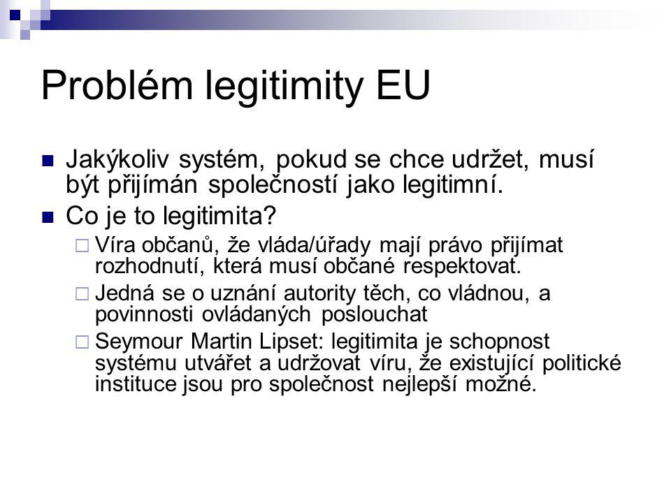 Problém legitimity EU Jakýkoliv systém, pokud se chce udržet, musí být přijímán společností jako legitimní. Co je to legitimita?  Víra občanů, že vlá