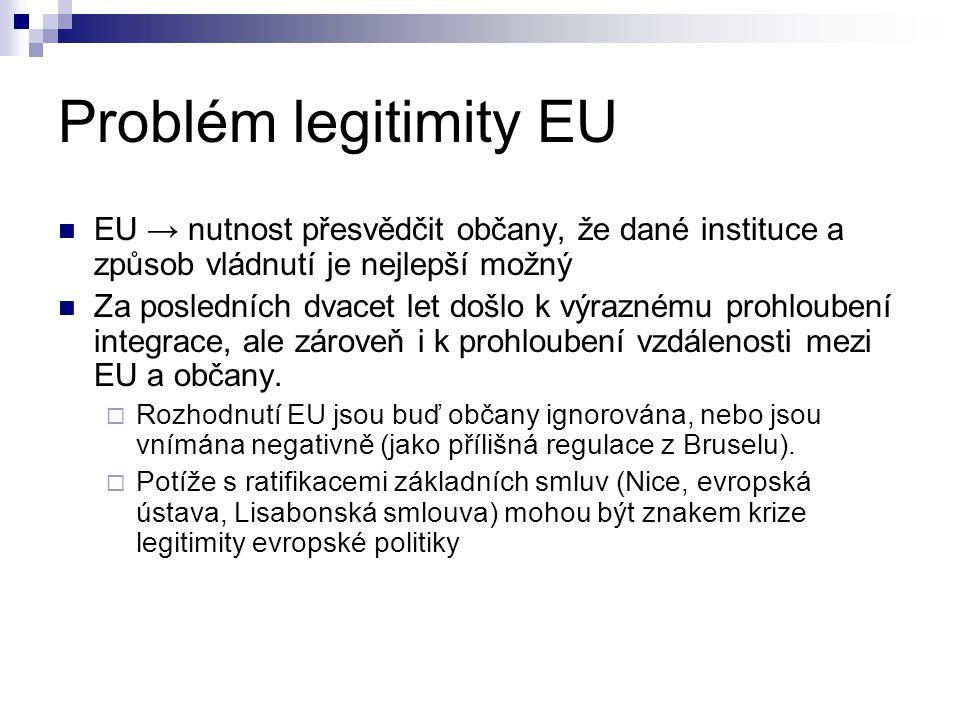 Problém legitimity EU EU → nutnost přesvědčit občany, že dané instituce a způsob vládnutí je nejlepší možný Za posledních dvacet let došlo k výraznému prohloubení integrace, ale zároveň i k prohloubení vzdálenosti mezi EU a občany.