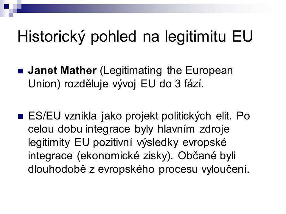 Historický pohled na legitimitu EU Janet Mather (Legitimating the European Union) rozděluje vývoj EU do 3 fází. ES/EU vznikla jako projekt politických