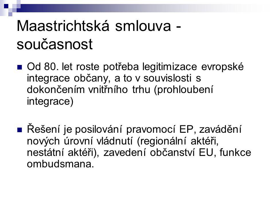 Maastrichtská smlouva - současnost Od 80.