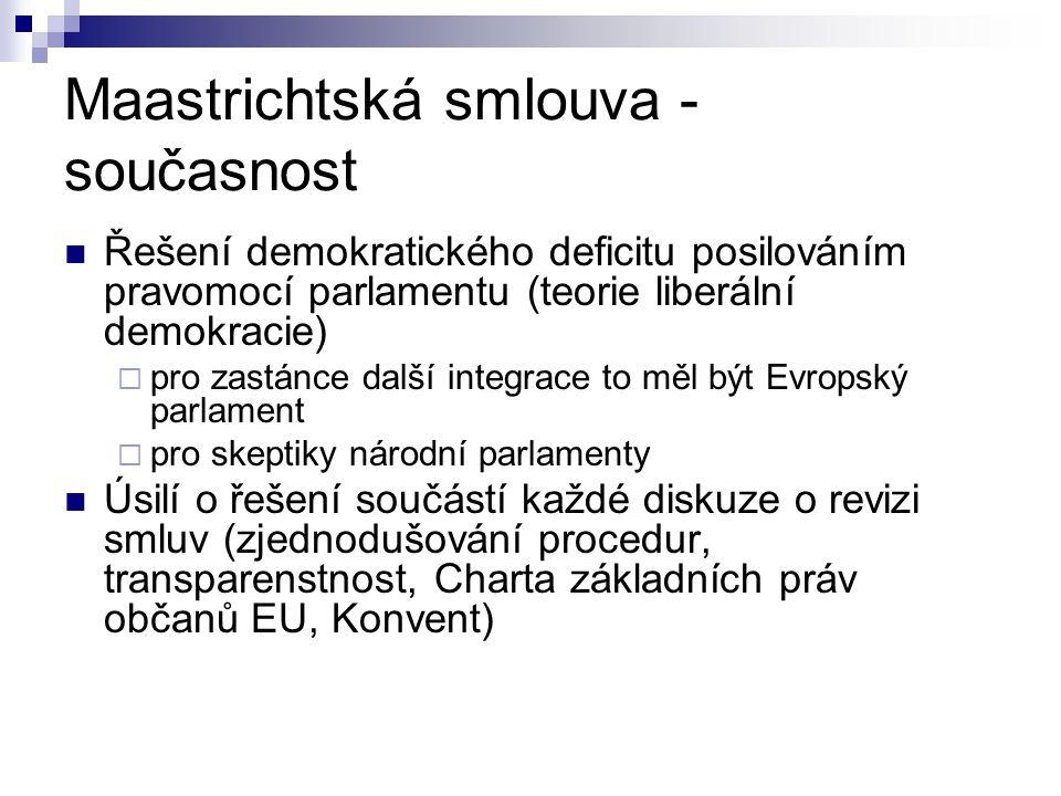 Maastrichtská smlouva - současnost Řešení demokratického deficitu posilováním pravomocí parlamentu (teorie liberální demokracie)  pro zastánce další integrace to měl být Evropský parlament  pro skeptiky národní parlamenty Úsilí o řešení součástí každé diskuze o revizi smluv (zjednodušování procedur, transparenstnost, Charta základních práv občanů EU, Konvent)