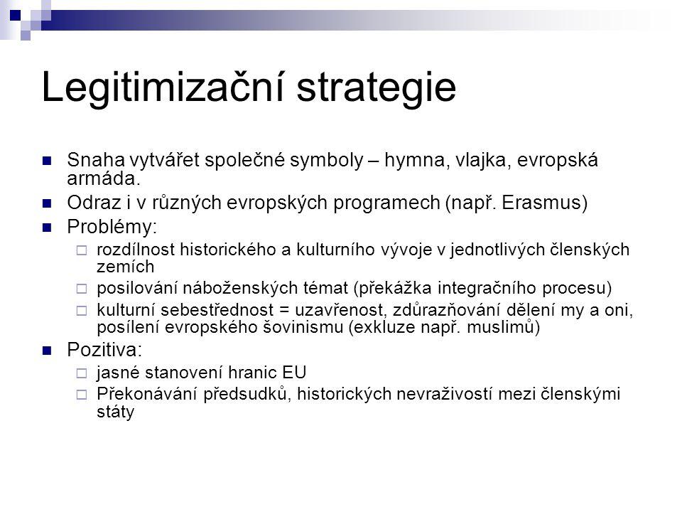 Legitimizační strategie Snaha vytvářet společné symboly – hymna, vlajka, evropská armáda. Odraz i v různých evropských programech (např. Erasmus) Prob
