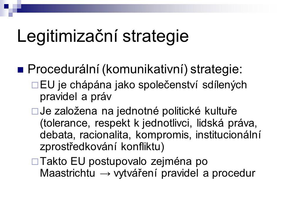 Legitimizační strategie Procedurální (komunikativní) strategie:  EU je chápána jako společenství sdílených pravidel a práv  Je založena na jednotné