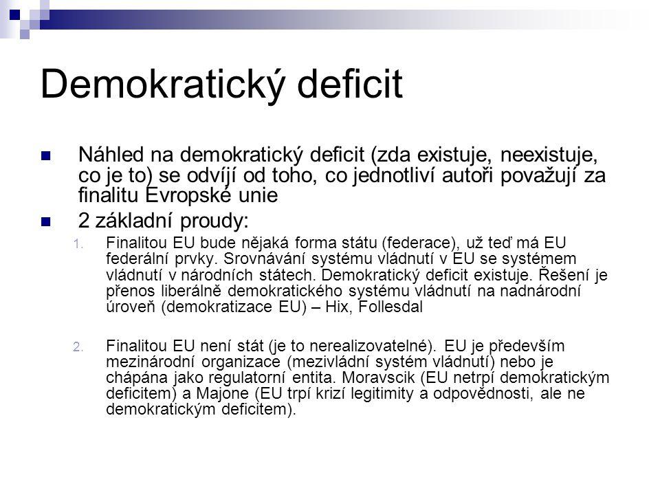 Demokratický deficit Náhled na demokratický deficit (zda existuje, neexistuje, co je to) se odvíjí od toho, co jednotliví autoři považují za finalitu