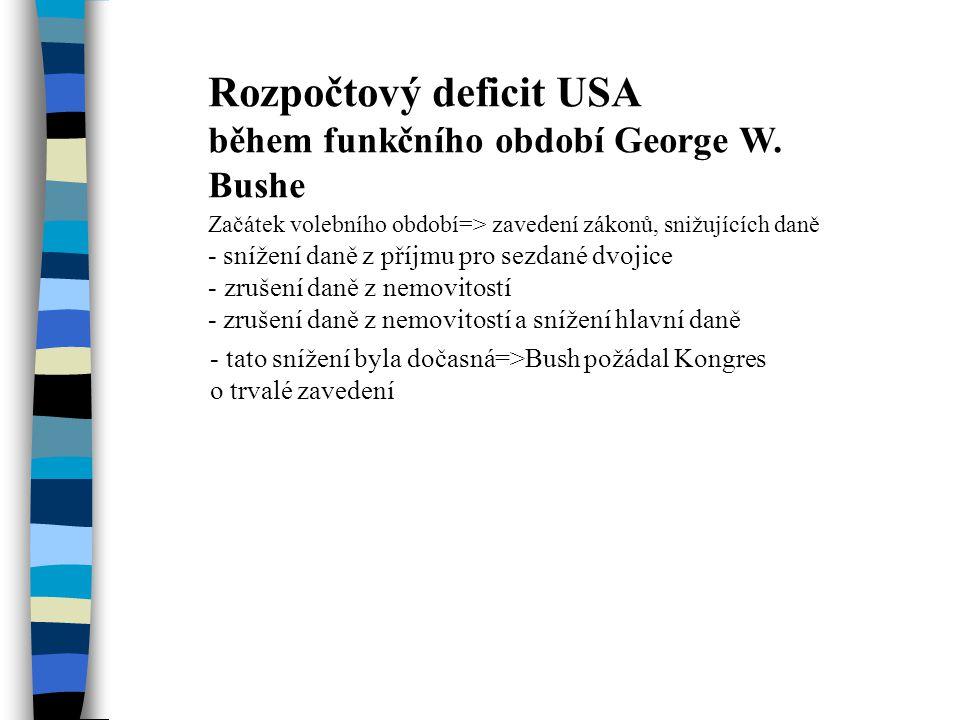 Rozpočtový deficit USA během funkčního období George W.