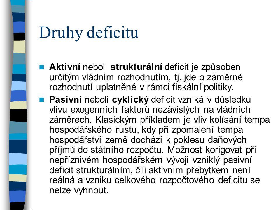 Druhy deficitu Aktivní neboli strukturální deficit je způsoben určitým vládním rozhodnutím, tj.
