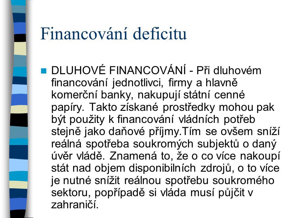 Financování deficitu DLUHOVÉ FINANCOVÁNÍ - Při dluhovém financování jednotlivci, firmy a hlavně komerční banky, nakupují státní cenné papíry.