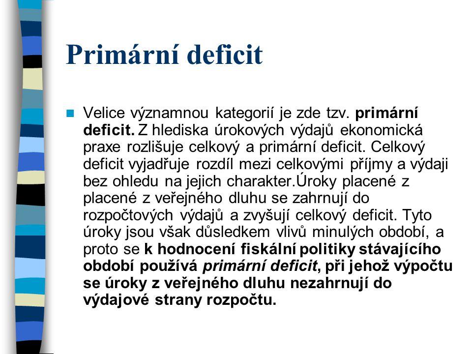 Primární deficit Velice významnou kategorií je zde tzv.