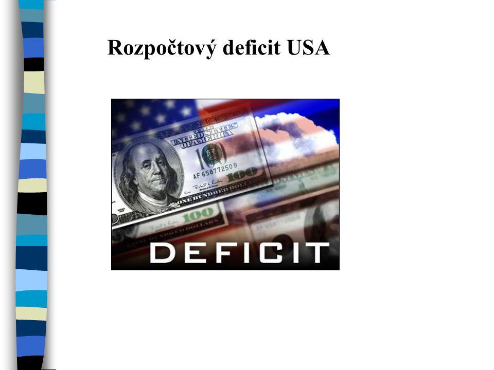 Rozpočtový deficit USA