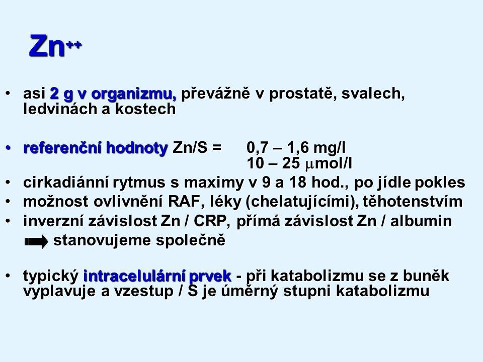 Zn ++ asi 2 g v organizmu, převážně v prostatě, svalech, ledvinách a kostechasi 2 g v organizmu, převážně v prostatě, svalech, ledvinách a kostech referenční hodnoty Zn/S = 0,7 – 1,6 mg/l 10 – 25  mol/lreferenční hodnoty Zn/S = 0,7 – 1,6 mg/l 10 – 25  mol/l cirkadiánní rytmus s maximy v 9 a 18 hod., po jídle poklescirkadiánní rytmus s maximy v 9 a 18 hod., po jídle pokles možnost ovlivnění RAF, léky (chelatujícími), těhotenstvímmožnost ovlivnění RAF, léky (chelatujícími), těhotenstvím inverzní závislost Zn / CRP, přímá závislost Zn / albumininverzní závislost Zn / CRP, přímá závislost Zn / albumin stanovujeme společně typický intracelulární prvek - při katabolizmu se z buněk vyplavuje a vzestup / S je úměrný stupni katabolizmutypický intracelulární prvek - při katabolizmu se z buněk vyplavuje a vzestup / S je úměrný stupni katabolizmu
