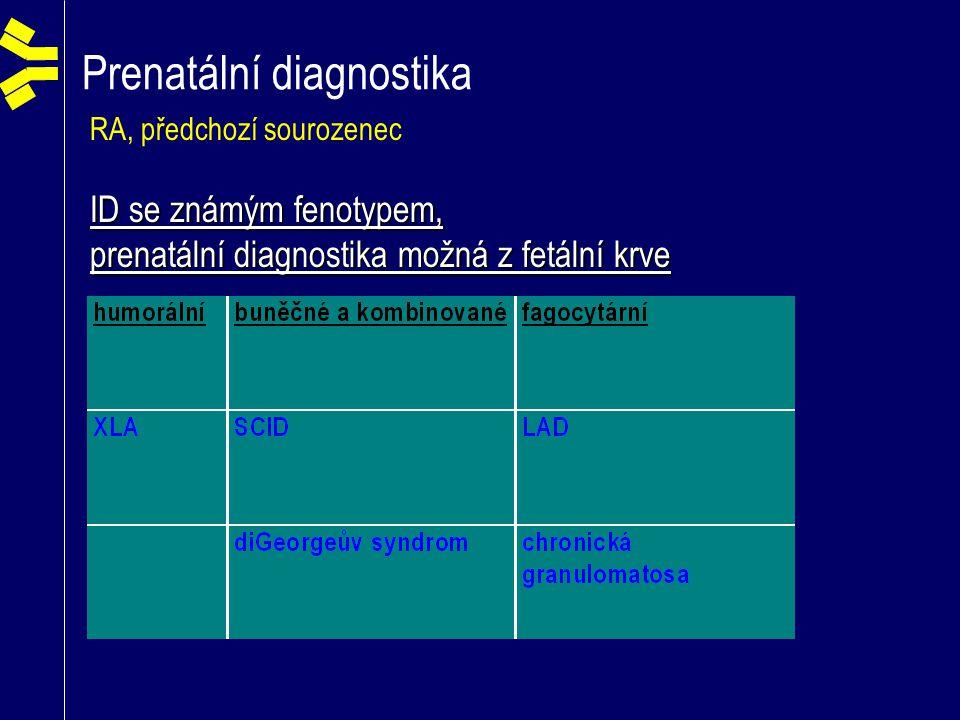 Prenatální diagnostika RA, předchozí sourozenec ID se známým fenotypem, prenatální diagnostika možná z fetální krve