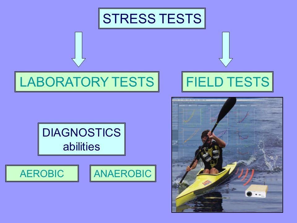 Anaerobic stress test Wingate test Bosco test (jump test) (oxygen debt/EPOC)