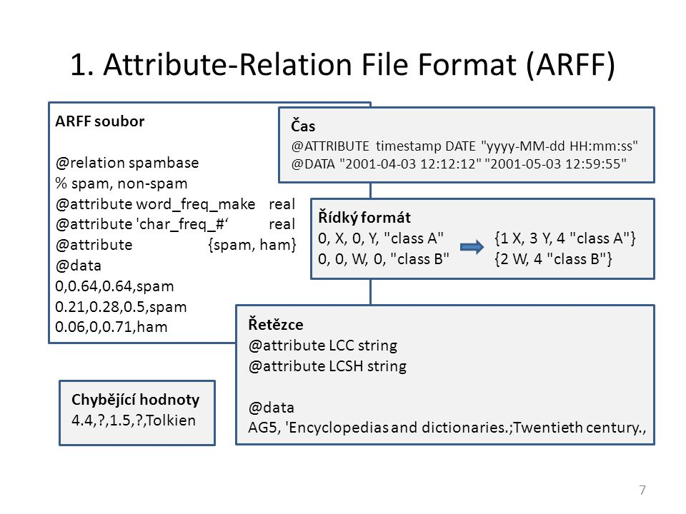 1. Attribute-Relation File Format (ARFF) 7 ARFF soubor @relation spambase % spam, non-spam @attribute word_freq_make real @attribute 'char_freq_#' rea