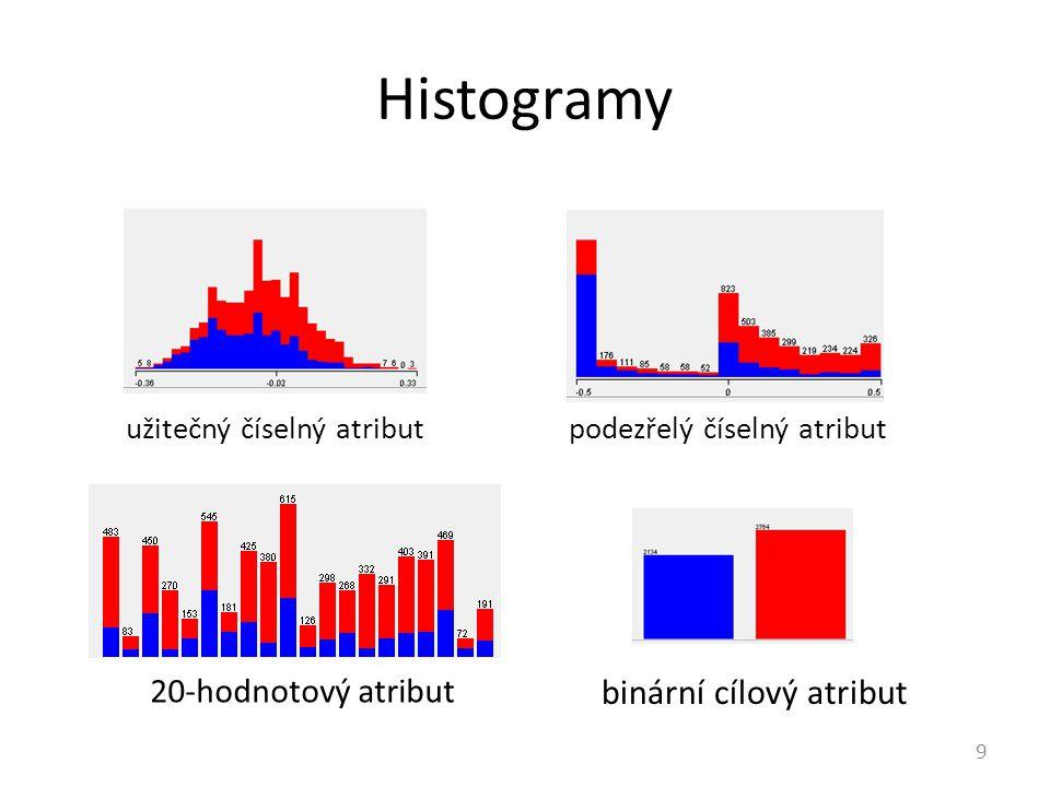 Histogramy 9 užitečný číselný atributpodezřelý číselný atribut binární cílový atribut 20-hodnotový atribut