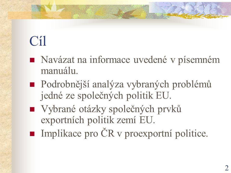 3 OSNOVA 1.Vybrané problémy proexportní politiky zemí EU 1.
