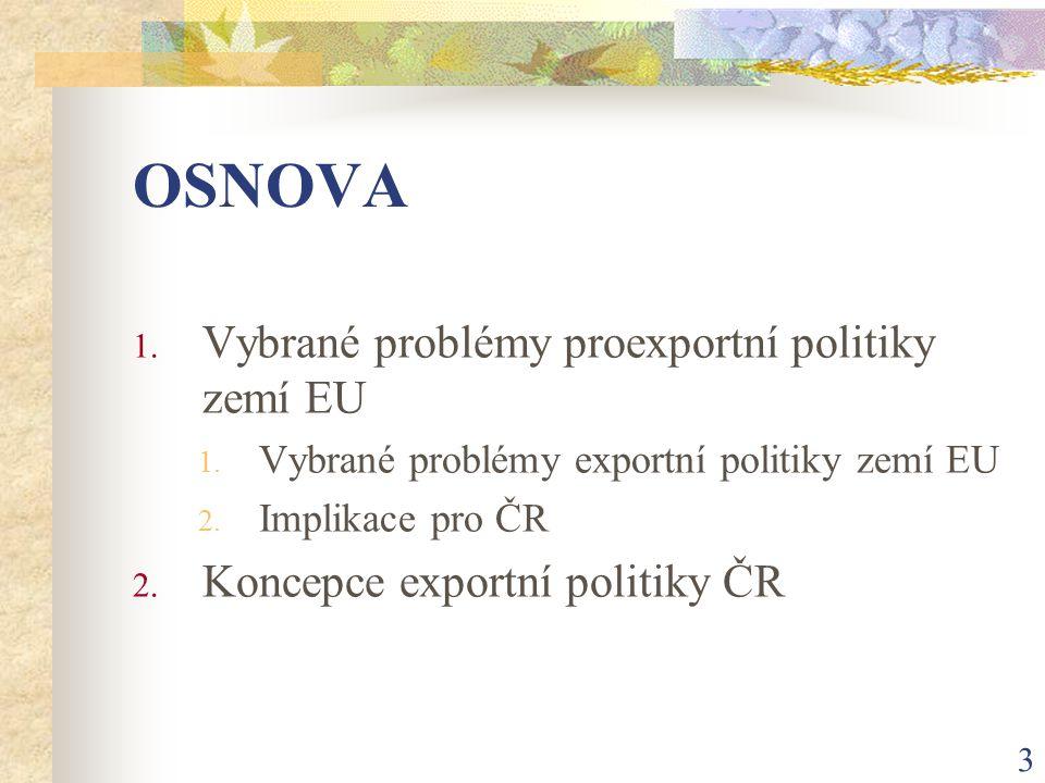 4 ad 1 - Vybrané problémy exportní politiky zemí EU 1.1 Vybrané problémy exportní politiky zemí EU 1.2 Implikace pro ČR