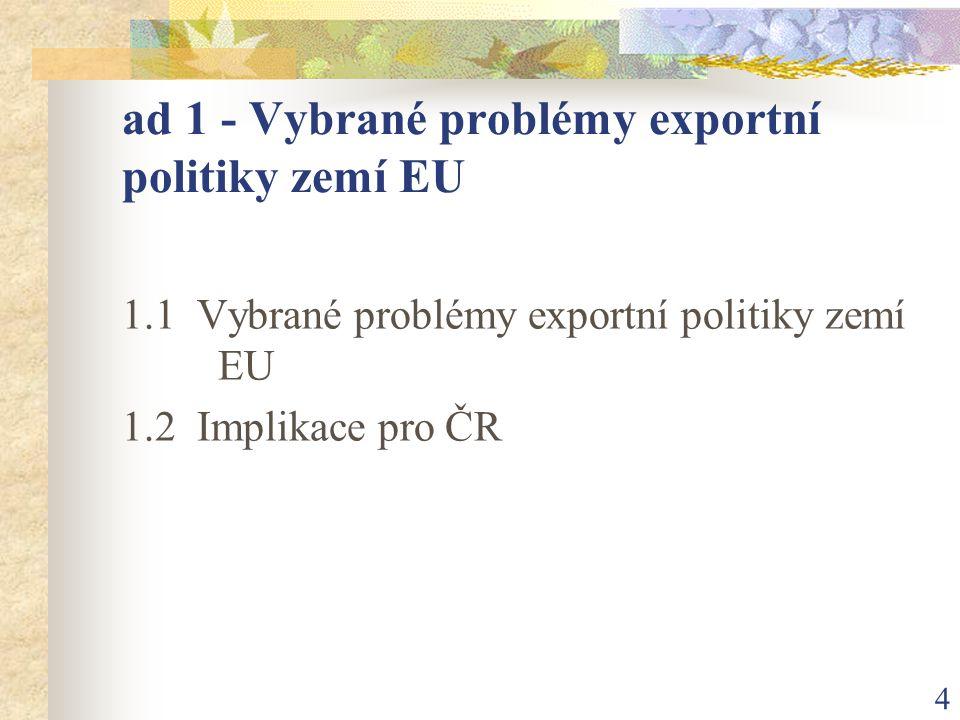15 ad 1.2 – 1. pokračování vývozní politika obchodní ochranná opatření výlučné kompetence EU (EK)