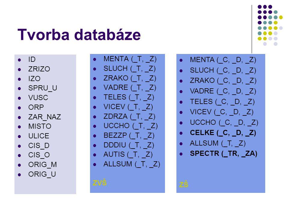 Tvorba databáze ID ZRIZO IZO SPRU_U VUSC ORP ZAR_NAZ MISTO ULICE CIS_D CIS_O ORIG_M ORIG_U MENTA (_T, _Z) SLUCH (_T, _Z) ZRAKO (_T, _Z) VADRE (_T, _Z) TELES (_T, _Z) VICEV (_T, _Z) ZDRZA (_T, _Z) UCCHO (_T, _Z) BEZZP (_T, _Z) DDDIU (_T, _Z) AUTIS (_T, _Z) ALLSUM (_T, _Z) ZVŠ MENTA (_C, _D, _Z) SLUCH (_C, _D, _Z) ZRAKO (_C, _D, _Z) VADRE (_C, _D, _Z) TELES (_C, _D, _Z) VICEV (_C, _D, _Z) UCCHO (_C, _D, _Z) CELKE (_C, _D, _Z) ALLSUM (_T, _Z) SPECTR (_TR, _ZA) ZŠ