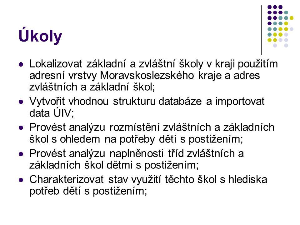 Děkuji za pozornost vedoucí prj: Dr. Ing. Bronislava Horáková Bc. Tomáš Karčmář