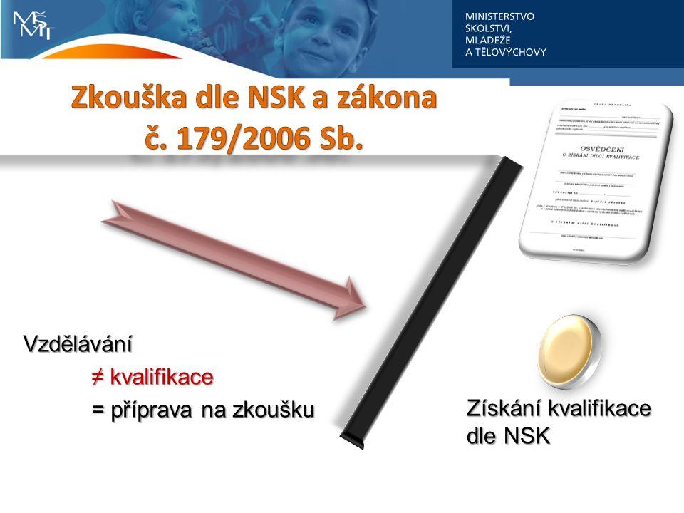 Vzdělávání ≠ kvalifikace = příprava na zkoušku Získání kvalifikace dle NSK