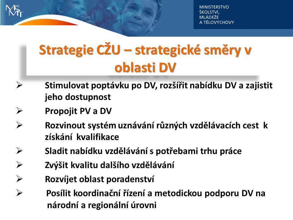  Stimulovat poptávku po DV, rozšířit nabídku DV a zajistit jeho dostupnost  Propojit PV a DV  Rozvinout systém uznávání různých vzdělávacích cest k získání kvalifikace  Sladit nabídku vzdělávání s potřebami trhu práce  Zvýšit kvalitu dalšího vzdělávání  Rozvíjet oblast poradenství  Posílit koordinační řízení a metodickou podporu DV na národní a regionální úrovni Strategie CŽU – strategické směry v oblasti DV