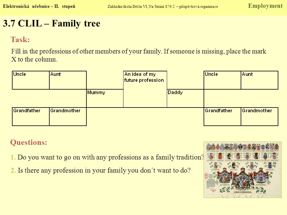 3.7 CLIL – Family tree Elektronická učebnice – II.