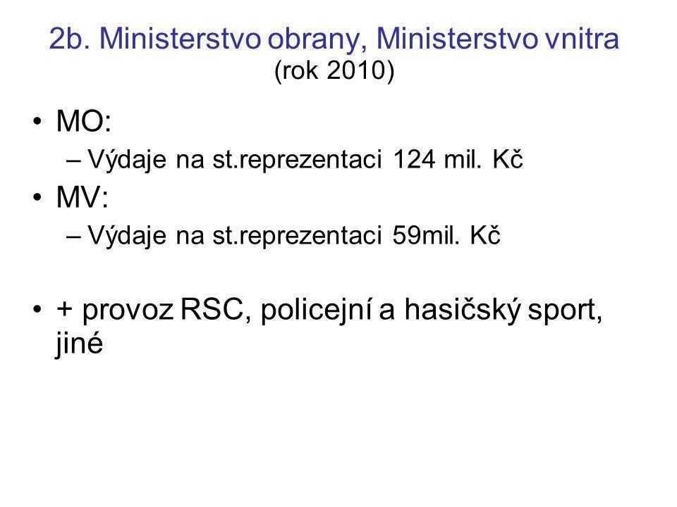 2b. Ministerstvo obrany, Ministerstvo vnitra (rok 2010) MO: –Výdaje na st.reprezentaci 124 mil. Kč MV: –Výdaje na st.reprezentaci 59mil. Kč + provoz R