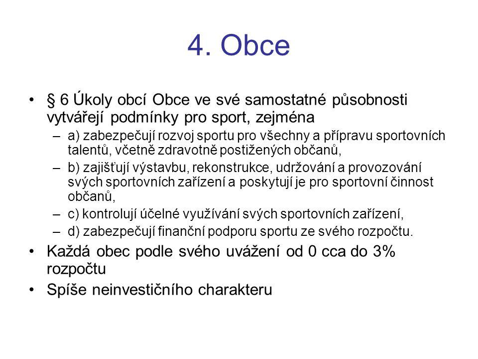 4. Obce § 6 Úkoly obcí Obce ve své samostatné působnosti vytvářejí podmínky pro sport, zejména –a) zabezpečují rozvoj sportu pro všechny a přípravu sp