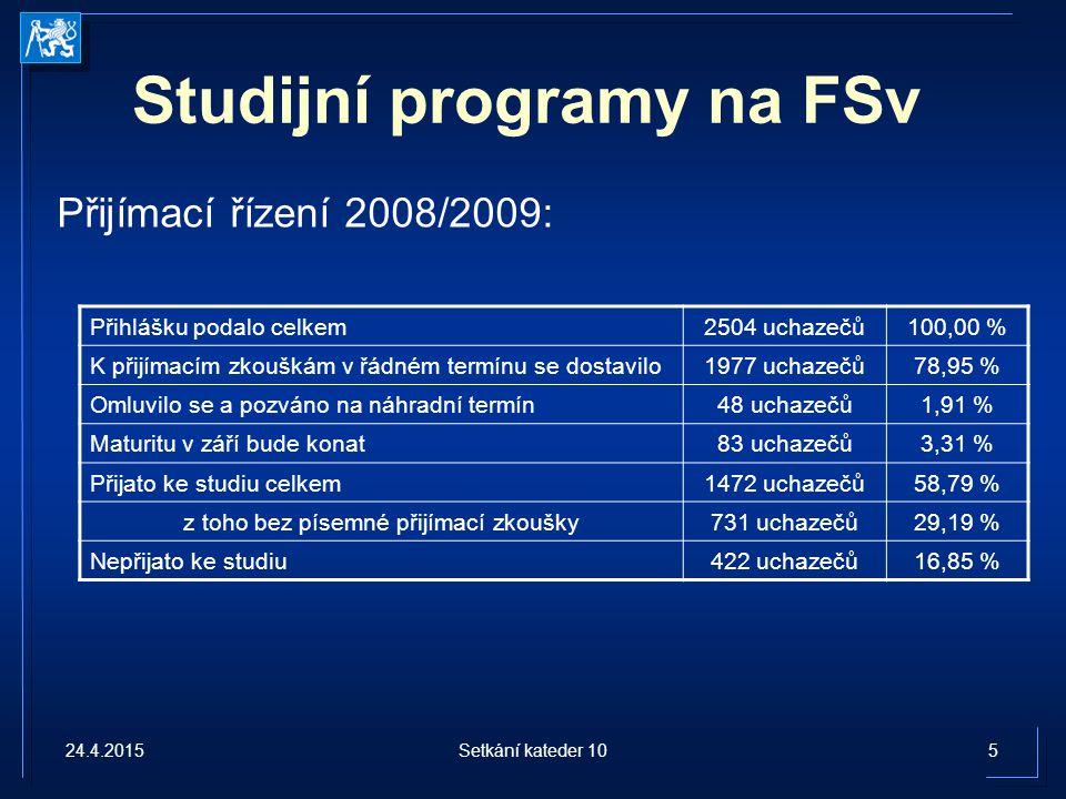 Studijní programy na FSv Přijímací řízení 2008/2009: 24.4.20155Setkání kateder 10 Přihlášku podalo celkem2504 uchazečů100,00 % K přijímacím zkouškám v řádném termínu se dostavilo1977 uchazečů78,95 % Omluvilo se a pozváno na náhradní termín48 uchazečů1,91 % Maturitu v září bude konat83 uchazečů3,31 % Přijato ke studiu celkem1472 uchazečů58,79 % z toho bez písemné přijímací zkoušky731 uchazečů29,19 % Nepřijato ke studiu422 uchazečů16,85 %