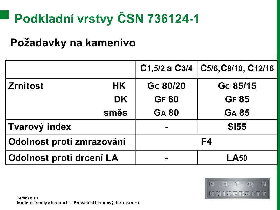 Podkladní vrstvy ČSN 736124-1 Stránka 10 Moderní trendy v betonu III. - Provádění betonových konstrukcí Požadavky na kamenivo C 1,5/2 a C 3/4 C 5/6,C