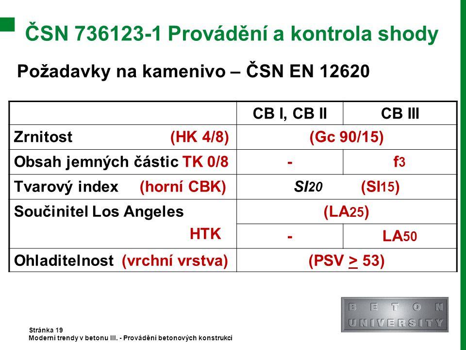 ČSN 736123-1 Provádění a kontrola shody Stránka 19 Moderní trendy v betonu III. - Provádění betonových konstrukcí CB I, CB IICB III Zrnitost (HK 4/8)(