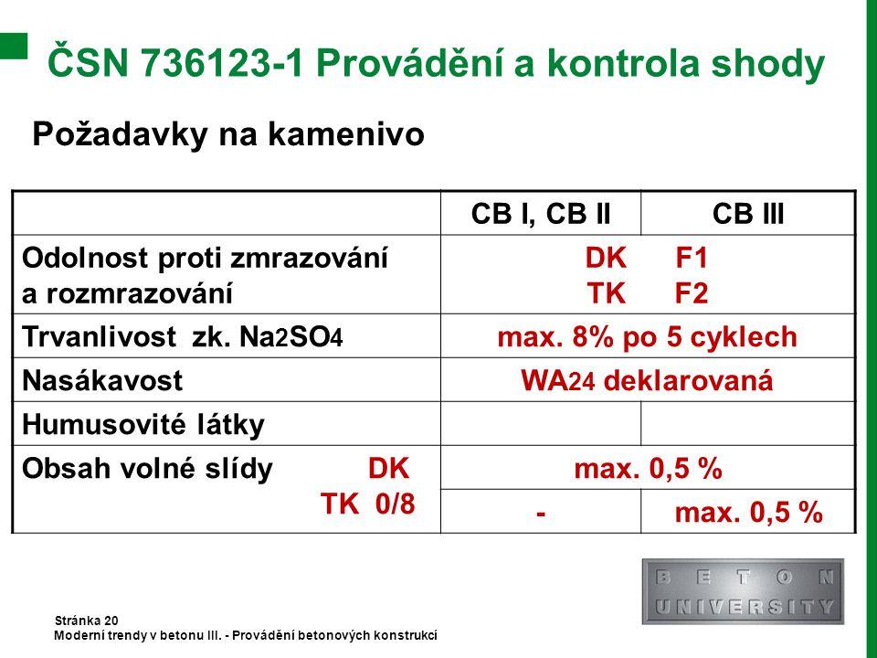 ČSN 736123-1 Provádění a kontrola shody Stránka 20 Moderní trendy v betonu III. - Provádění betonových konstrukcí CB I, CB IICB III Odolnost proti zmr
