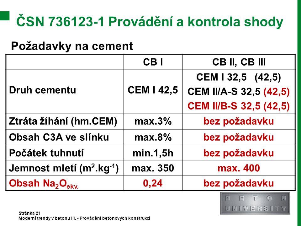 ČSN 736123-1 Provádění a kontrola shody Stránka 21 Moderní trendy v betonu III. - Provádění betonových konstrukcí CB ICB II, CB III Druh cementuCEM I