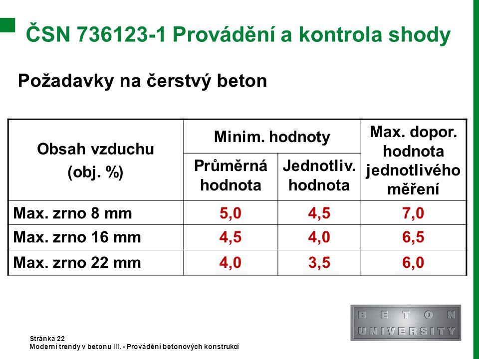 ČSN 736123-1 Provádění a kontrola shody Stránka 22 Moderní trendy v betonu III. - Provádění betonových konstrukcí Obsah vzduchu (obj. %) Minim. hodnot