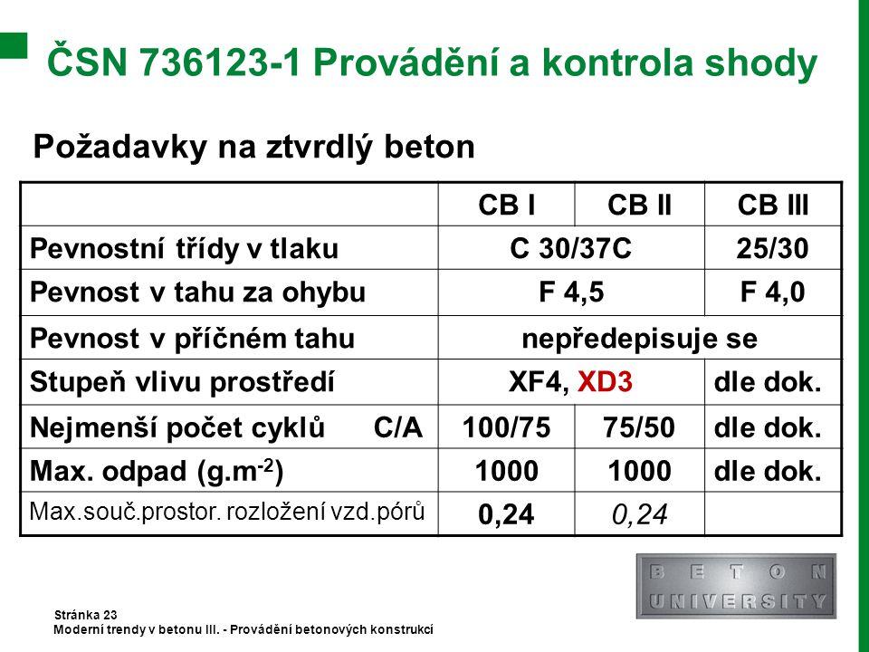 ČSN 736123-1 Provádění a kontrola shody Stránka 23 Moderní trendy v betonu III. - Provádění betonových konstrukcí CB ICB IICB III Pevnostní třídy v tl