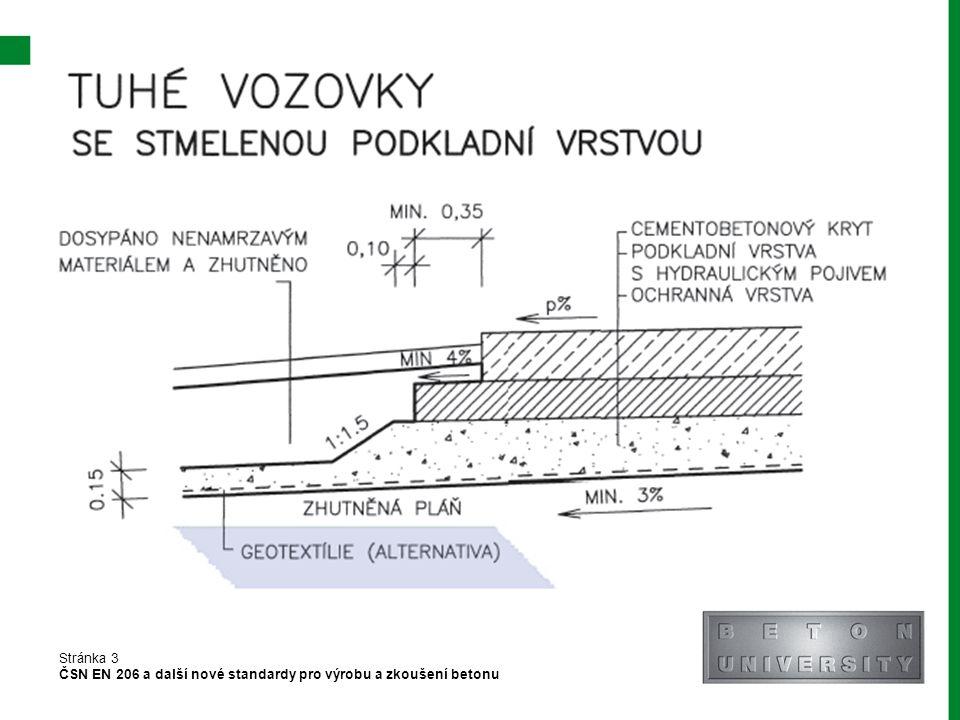 Kryty vozovky Zkušební normy Stránka 24 Moderní trendy v betonu III.