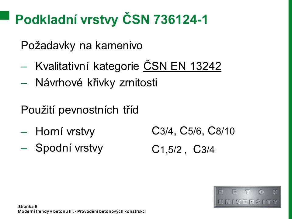 Podkladní vrstvy ČSN 736124-1 Stránka 9 Moderní trendy v betonu III. - Provádění betonových konstrukcí Požadavky na kamenivo –Kvalitativní kategorie Č